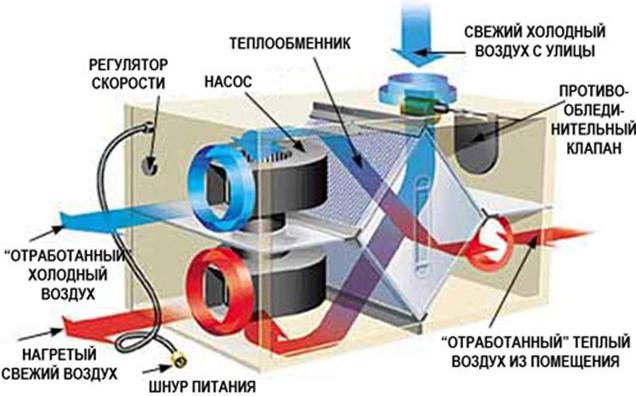 Fioul domestique e leclerc tarif horaire batiment vitry for Tarif horaire entretien espace vert